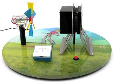 This simple and robust table-top museum interactive gives users a chance to design their own wind turbine by cutting and shaping